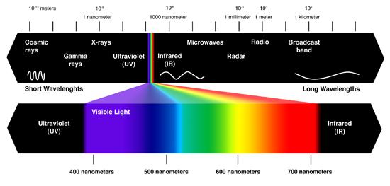 [Spektrum.png]